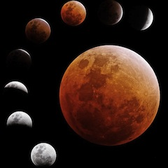 Лунное затмение: что делать и не делать
